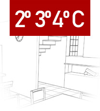 Plano pisos nuevos en León